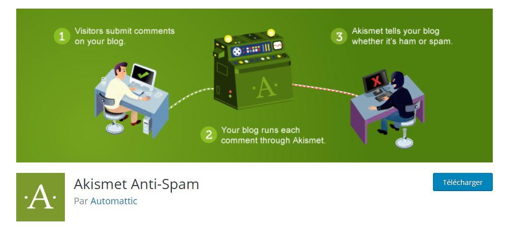 askimet plugin wordpress site web